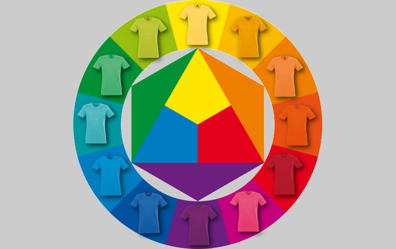 Theorie des Farbkreises, Johannes Itten
