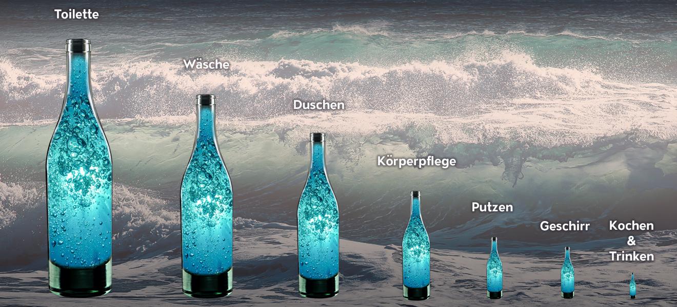 Wasserverbrauch, Spartipps Wasser, Wasser sparen, Wasserverbrauch