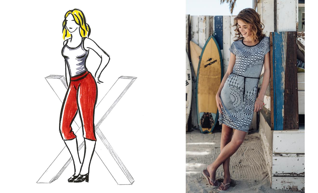Figurtyp, Kleidung Figurtyp, Tipps zu Figurtypen, Körperform, X-Typ