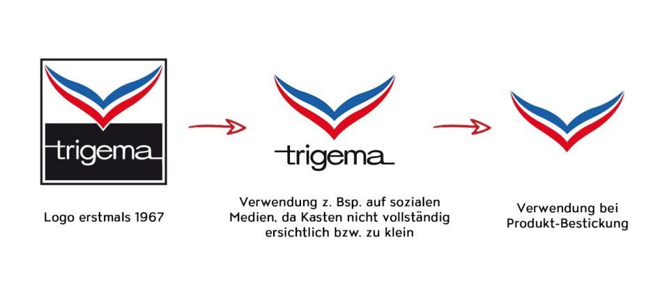 Entwicklung des TRIGEMA Logo zur Schwinge und deren Verwendung auf verschiedenen Kanälen.