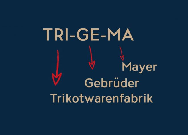 Die Bedeutung von TRIGEMA in Silben.
